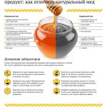 Как отличить натуральный мед от подделки.